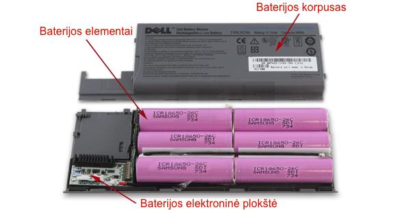 Baterija viduje